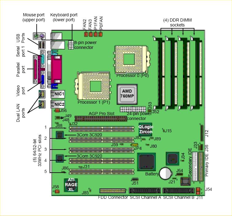 Скачать Драйвер На Radeon Hd 5145 Mobility Radeon Hd - фото 2