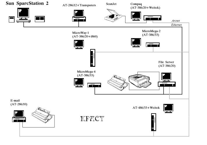 Схема прокладки в ЛТФ тонкого